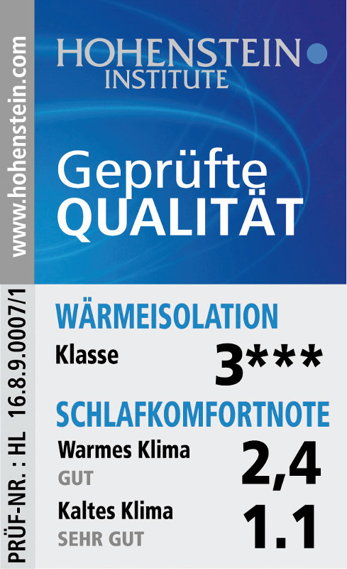wenatex gepruefte qualitaet hohenstein institute