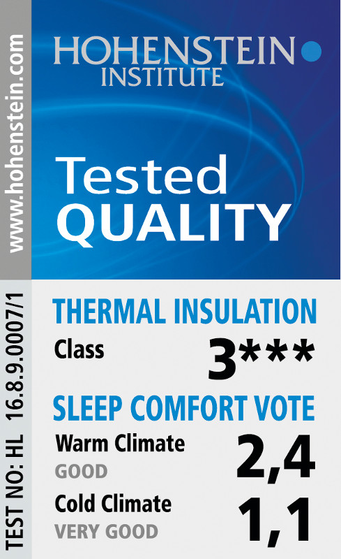 wenatex tested quality hohenstein institute